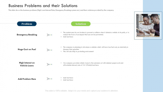 Investor Deck Procure Funds Bridging Loan Business Problems And Their Solutions Themes PDF