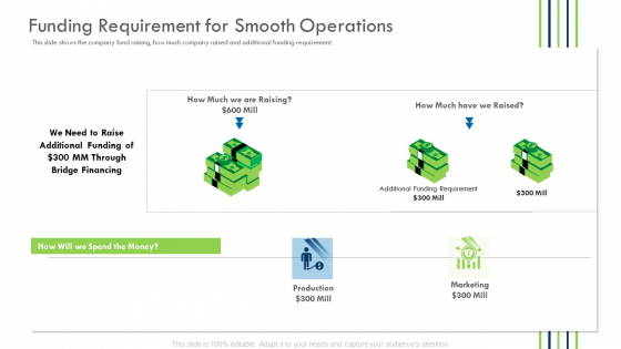 Investor Deck Procure Funds Bridging Loan Funding Requirement For Smooth Operations Background PDF
