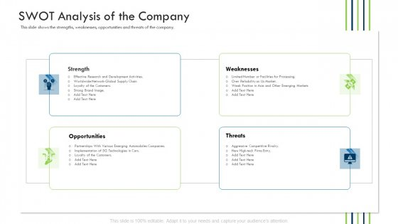 Investor Deck Procure Funds Bridging Loan Swot Analysis Of The Company Pictures PDF