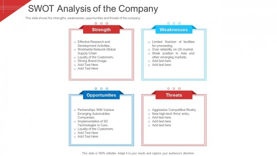 Investor Deck To Arrange Funds From Short Term Loan Swot Analysis Of The Company Introduction PDF