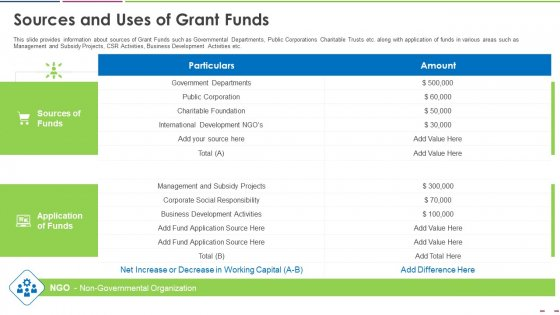 Investor_Deck_To_Increase_Grant_Funds_From_Public_Corporation_Ppt_PowerPoint_Presentation_Complete_Deck_With_Slides_Slide_31