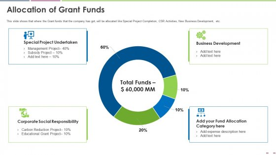 Investor_Deck_To_Increase_Grant_Funds_From_Public_Corporation_Ppt_PowerPoint_Presentation_Complete_Deck_With_Slides_Slide_32