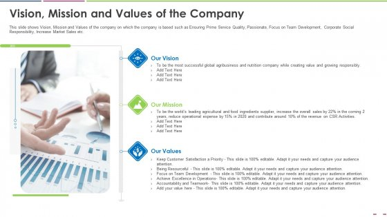 Investor_Deck_To_Increase_Grant_Funds_From_Public_Corporation_Ppt_PowerPoint_Presentation_Complete_Deck_With_Slides_Slide_5