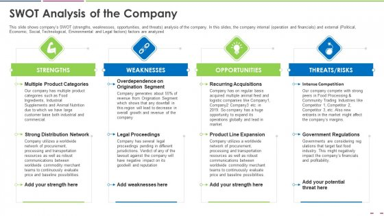 Investor Deck To Increase Grant Funds From Public Corporation SWOT Analysis Of The Company Infographics PDF