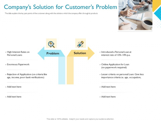 Investor Funding Deck For Hybrid Financing Companys Solution For Customers Problem Ppt Ideas Smartart PDF