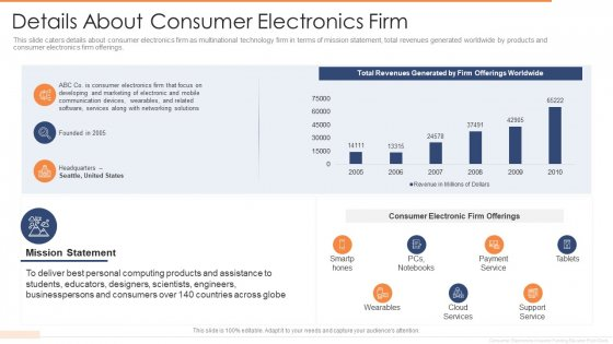 Investor Funding Elevator Pitch Deck User Details About Consumer Electronics Firm Themes PDF