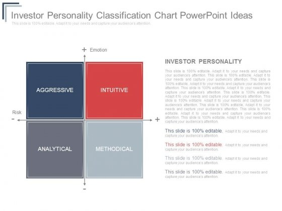 Investor Personality Classification Chart Powerpoint Ideas