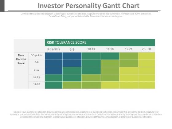 Investor Personality Gantt Chart Ppt Slides