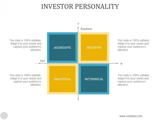 Investor Personality Ppt PowerPoint Presentation Visuals