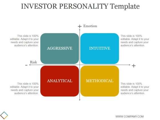 Investor Personality Template 1 Ppt PowerPoint Presentation Designs Download