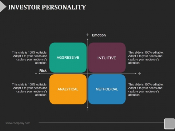 Investor Personality Template 1 Ppt PowerPoint Presentation File Format Ideas