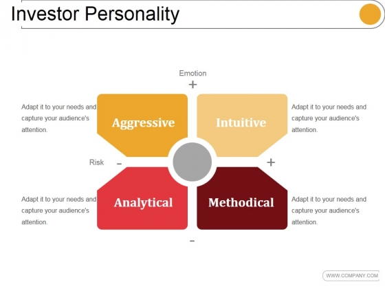 Investor Personality Template 1 Ppt PowerPoint Presentation Show