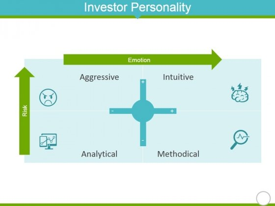 Investor Personality Template 2 Ppt Powerpoint Presentation Infographic Template Examples