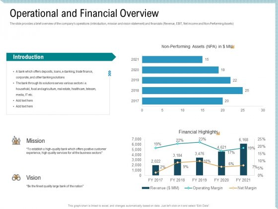 Investor Pitch Deck Collect Capital Financial Market Operational And Financial Overview Guidelines PDF