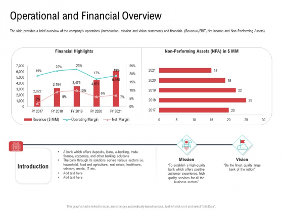 Investor Pitch Deck Collect Funding Spot Market Operational And Financial Overview Sample PDF