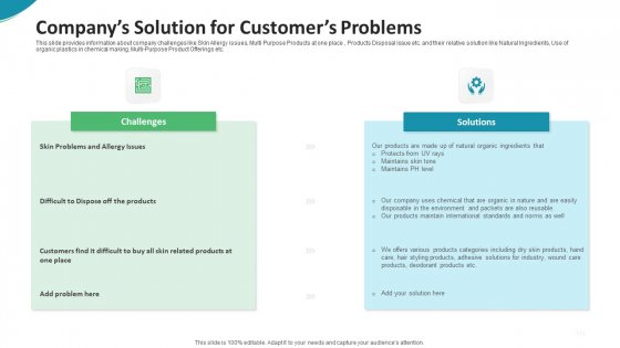 Investor_Pitch_Deck_For_Seed_Funding_From_Private_Investor_Companys_Solution_For_Customers_Problems_Designs_PDF_Slide_1