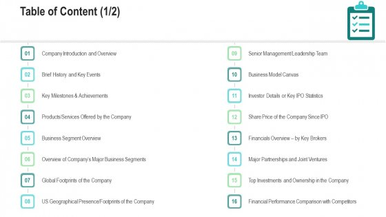 Investor Pitch Deck Generate Finance After Initial Public Offering Investing Table Of Content Portrait PDF