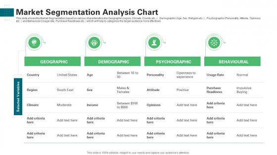 Investor Pitch Deck Generate Start Up Finance Venture Capitalist Market Segmentation Analysis Chart Demonstration PDF