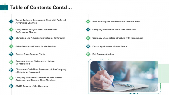 Investor Pitch Deck Generate Start Up Finance Venture Capitalist Table Of Contents Contd Demonstration PDF