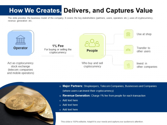 Investor Pitch Deck Initial Coin Offering Financing How We Creates Delivers And Captures Value Structure PDF