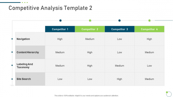 Investor Pitch Deck New Venture Capital Raising Competitive Analysis Hierarchy Slides PDF