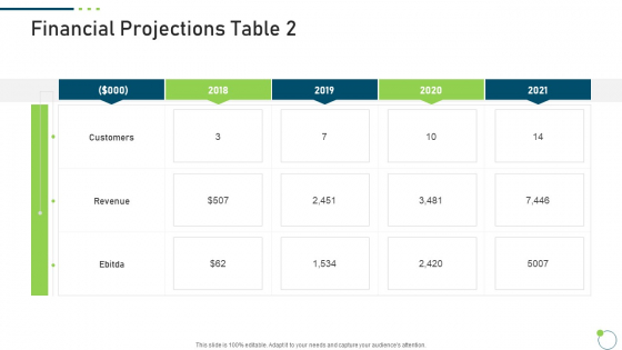 Investor Pitch Deck New Venture Capital Raising Financial Projections Revenue Themes PDF