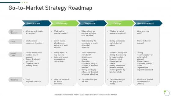 Investor Pitch Deck New Venture Capital Raising Go To Market Strategy Roadmap Diagnostic Infographics PDF