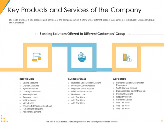 Investor Pitch Deck Post Market Financing Key Products And Services Of The Company Summary PDF