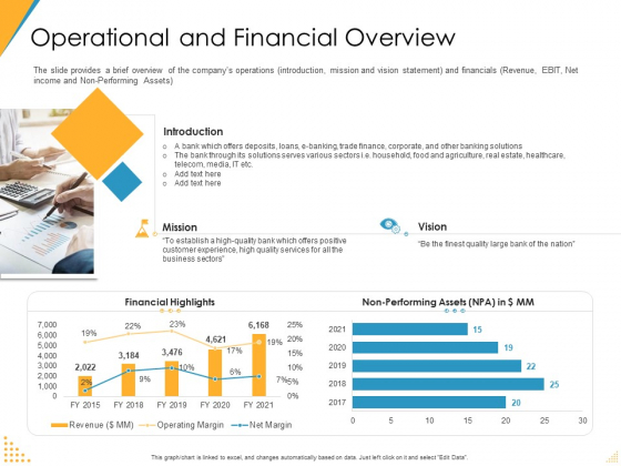 Investor Pitch Deck Post Market Financing Operational And Financial Overview Information PDF