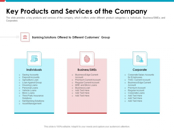 Investor Pitch Deck Public Offering Market Key Products And Services Of The Company Themes PDF