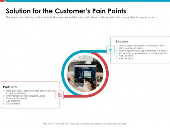 Investor Pitch Deck Public Offering Market Solution For The Customers Pain Points Microsoft PDF