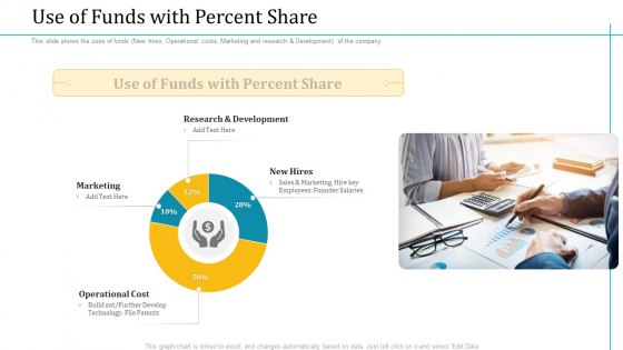 Investor Pitch Deck Short Term Caveat Loan Use Of Funds With Percent Share Background PDF