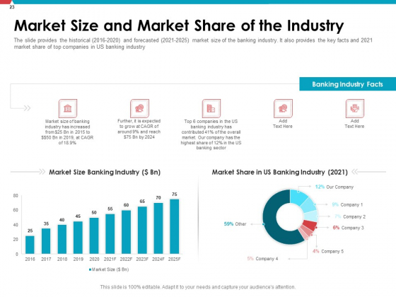 Investor_Pitch_Deck_To_Collect_Capital_From_Post_Initial_Public_Offering_Market_Ppt_PowerPoint_Presentation_Complete_Deck_With_Slides_Slide_23