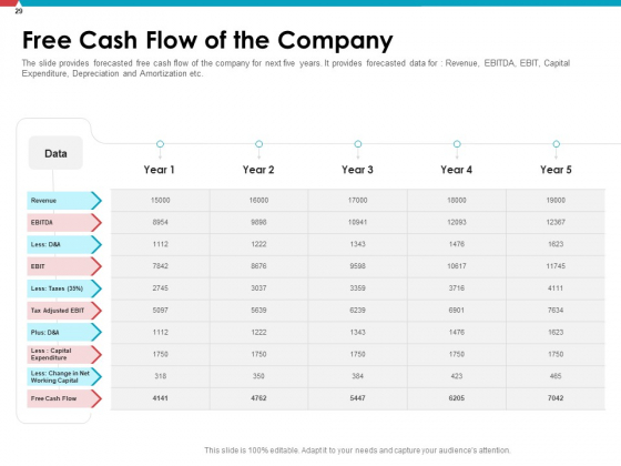 Investor_Pitch_Deck_To_Collect_Capital_From_Post_Initial_Public_Offering_Market_Ppt_PowerPoint_Presentation_Complete_Deck_With_Slides_Slide_29