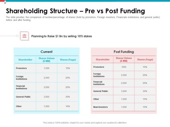 Investor_Pitch_Deck_To_Collect_Capital_From_Post_Initial_Public_Offering_Market_Ppt_PowerPoint_Presentation_Complete_Deck_With_Slides_Slide_37