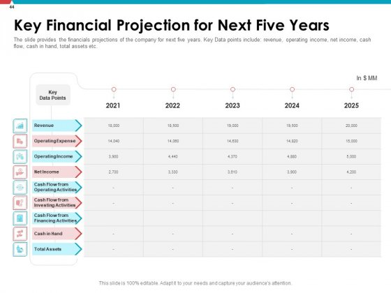 Investor_Pitch_Deck_To_Collect_Capital_From_Post_Initial_Public_Offering_Market_Ppt_PowerPoint_Presentation_Complete_Deck_With_Slides_Slide_44