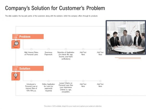 Investor Pitch Deck To Collect Capital From Subordinated Loan Companys Solution For Customers Problem Elements PDF
