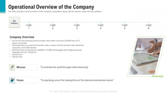 Investor Pitch Deck To Generate Capital From Pre Seed Round Operational Overview Of The Company Guidelines PDF