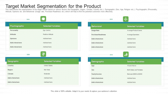 Investor Pitch Stock Launch Financial Institutions Target Market Segmentation For The Product Background PDF