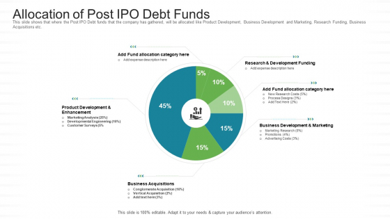 Investor Pitch Stock Market Launch Financial Institutions Allocation Of Post IPO Debt Funds Icons PDF