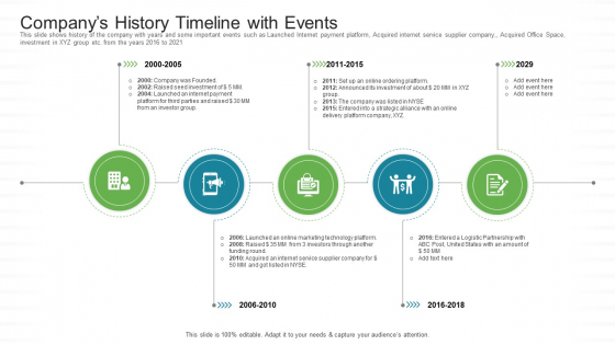 Investor Pitch Stock Market Launch Financial Institutions Companys History Timeline With Events Mockup PDF