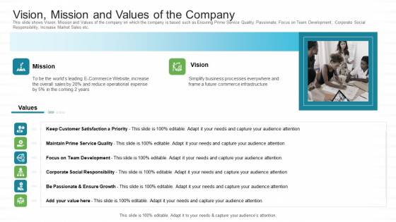 Investor_Pitch_Stock_Market_Launch_Financial_Institutions_Vision_Mission_And_Values_Of_The_Company_Template_PDF_Slide_1