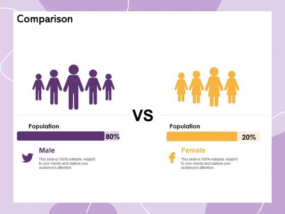 Investor Presentation For Society Funding Comparison Ppt PowerPoint Presentation Infographics Portfolio PDF
