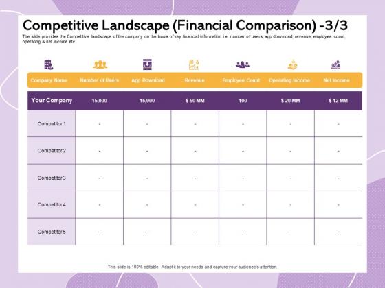 Investor Presentation For Society Funding Competitive Landscape Financial Comparison Clipart PDF