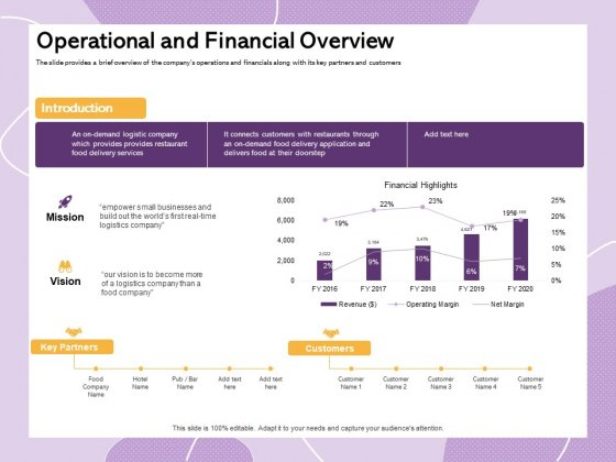 Investor Presentation For Society Funding Operational And Financial Overview Background PDF
