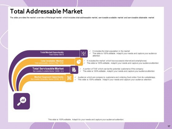 Investor_Presentation_For_Society_Funding_Ppt_PowerPoint_Presentation_Complete_Deck_With_Slides_Slide_17