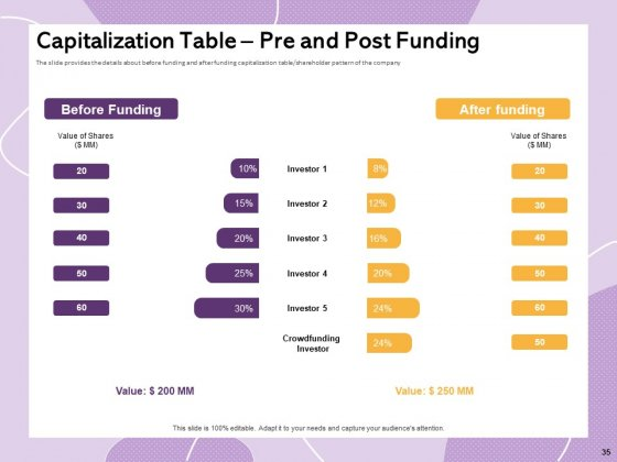 Investor_Presentation_For_Society_Funding_Ppt_PowerPoint_Presentation_Complete_Deck_With_Slides_Slide_35