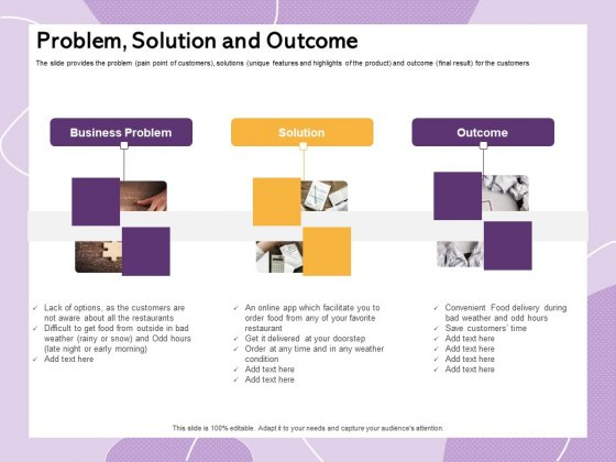Investor Presentation For Society Funding Problem Solution And Outcome Ppt PowerPoint Presentation Portfolio Visuals PDF