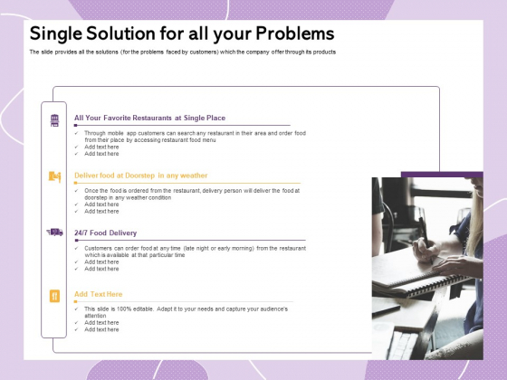 Investor Presentation For Society Funding Single Solution For All Your Problems Inspiration PDF