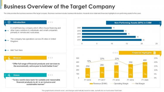 Investors Pitch General Deal Mergers Acquisitions Business Overview Of The Target Company Ideas PDF